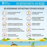 Безопасность на воде