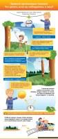 Правила организации походов. Что делать если Вы заблудились в лесу? (Памятка)
